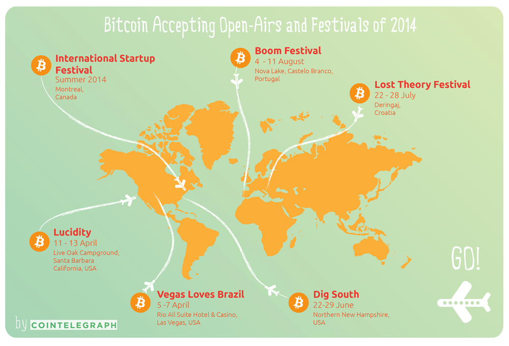Bitcoin Accepting Open-Airs and Festivals of 2014