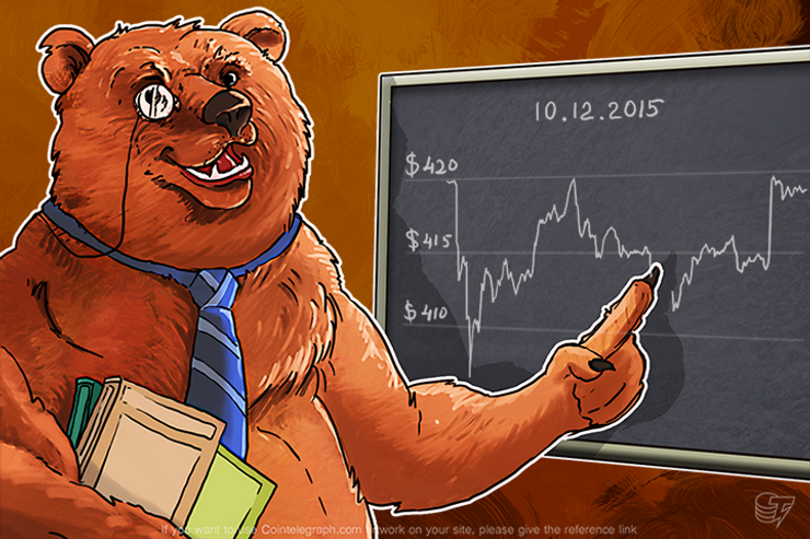 Daily Bitcoin Price Analysis: Pulse Rise of Bitcoin Continues
