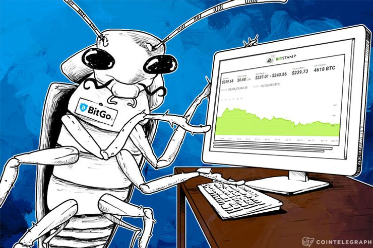 BitGo Bug Reveals Bitstamp Deposit and Withdrawal Information