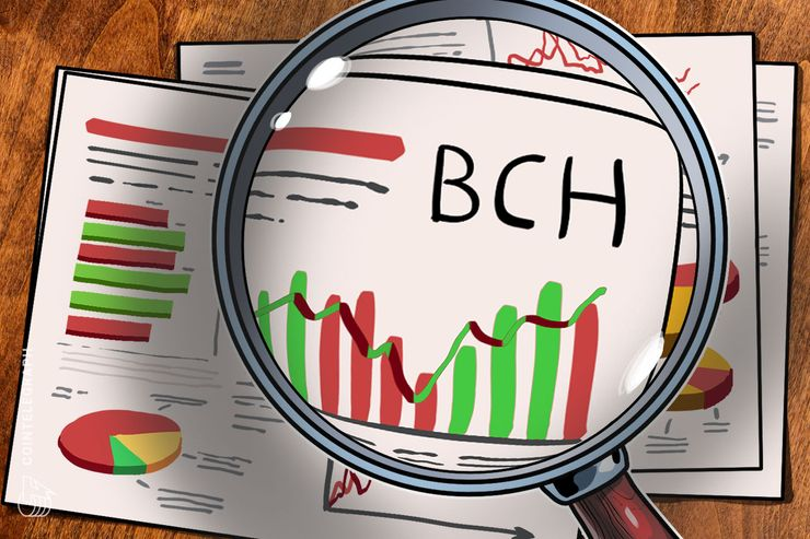 OKEx hace entrega anticipada de futuros de BCH luego de detención del comercio para evitar manipulación del mercado