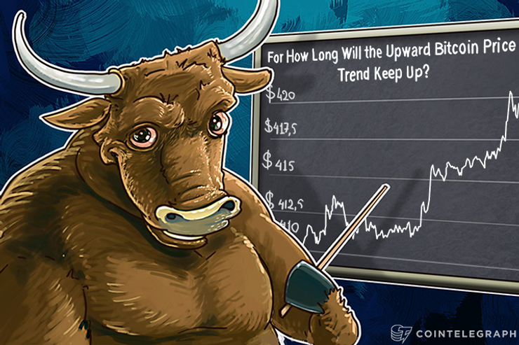 For How Long Will the Upward Bitcoin Price Trend Keep Up?