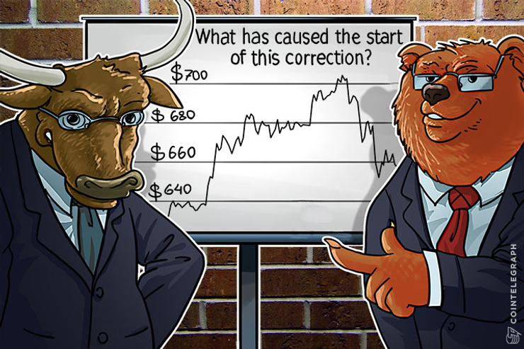 Bitcoin Price Analysis (Week of July 4th)