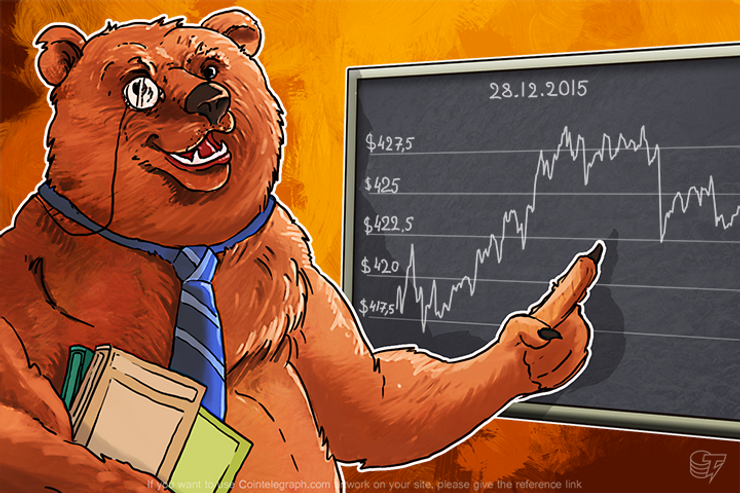 Daily Bitcoin Price Analysis: Bitcoin Falls And Rises Again