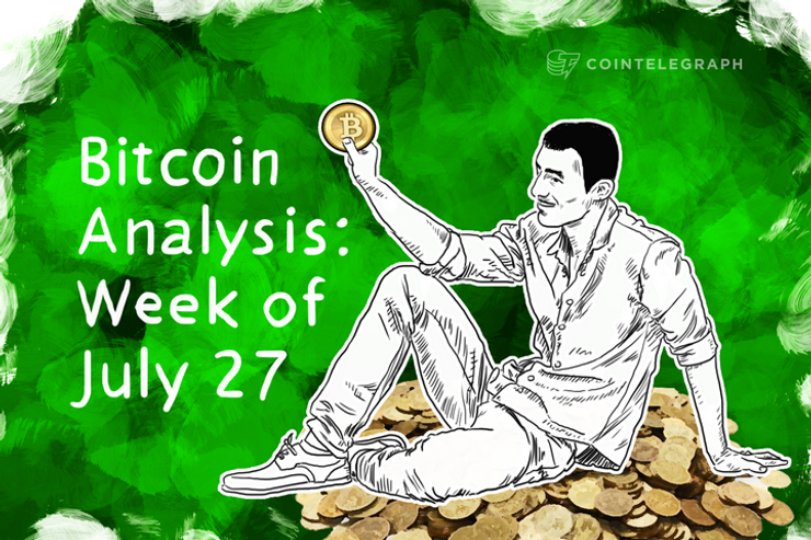 Bitcoin Analysis: Week of July 27 (Introduction to Daily Charts)