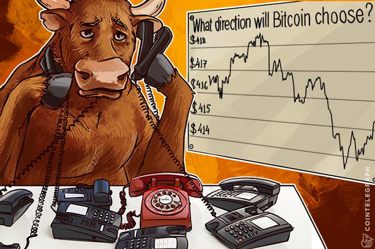 Bitcoin Price Analysis: 3/24/2016