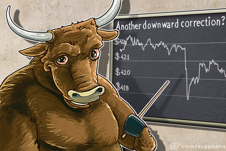 Bitcoin Price Analysis: 4/07/2016