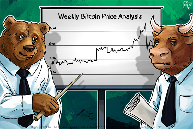 Weekly Bitcoin Price Analysis: Looking Forward with Excitement