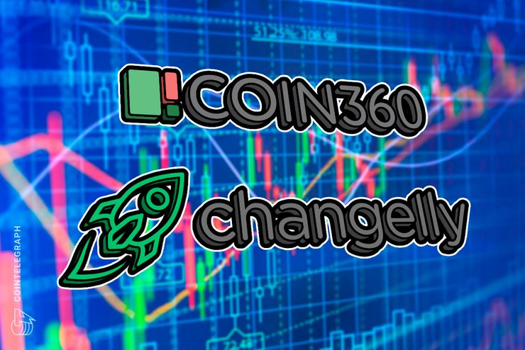 Coin360 Collaborating With Changelly