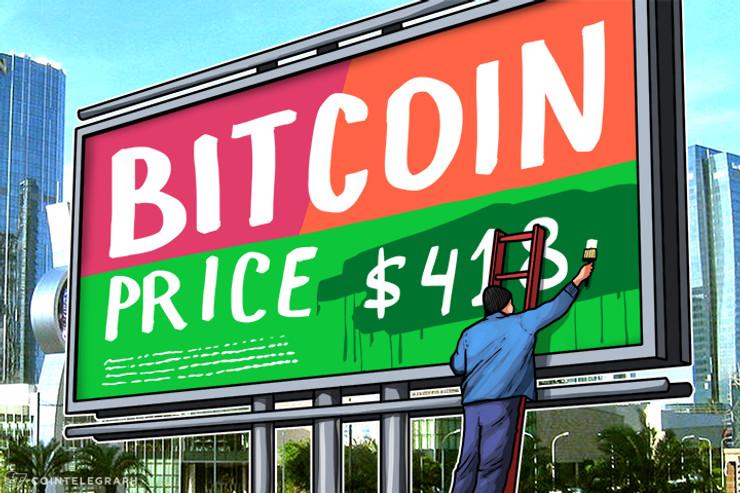 Bitcoin Weekly Price Analysis