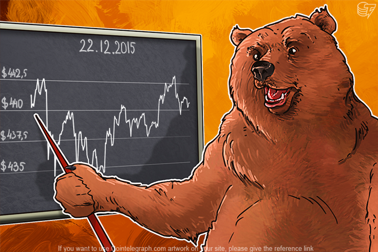 Daily Bitcoin Price Analysis: Sideways trend Continues Until the End of The Year?