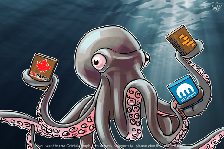 Largest M&A Deal In Bitcoin Industry – Kraken Acquires Coinsetter and Cavirtex