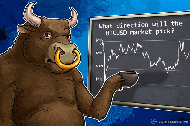 What Direction will the BTCUSD Market Pick?