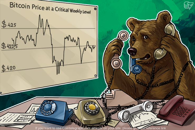 Bitcoin Price at a Critical Weekly Level