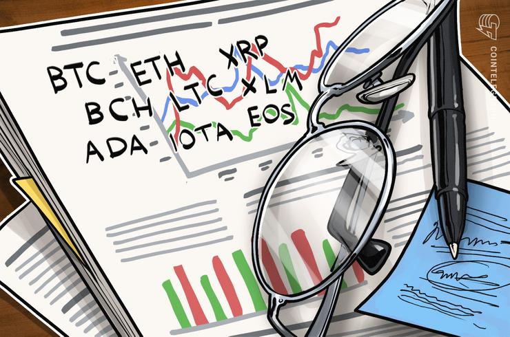 5月9日仮想通貨チャート分析:ビットコイン イーサ ビットコインキャッシュ リップル ステラ ライトコイン カルダノ IOTA EOS