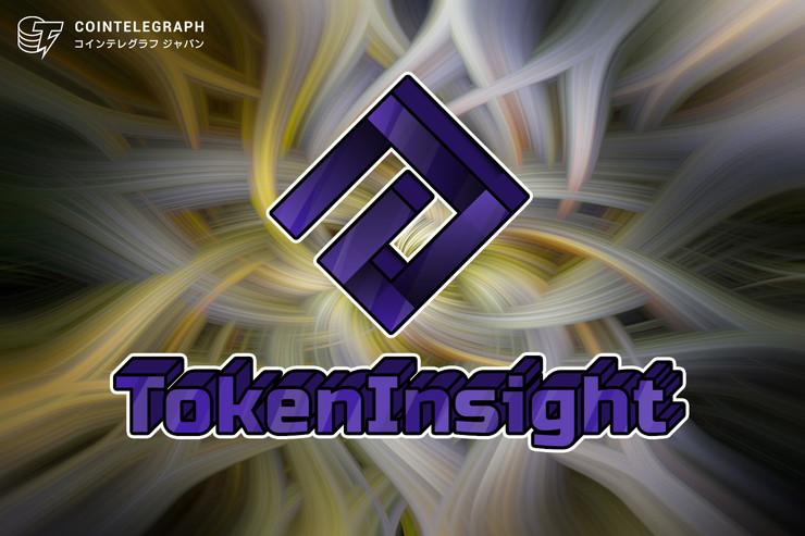 2019 デリバティブ取引所年次報告書-TokenInsight