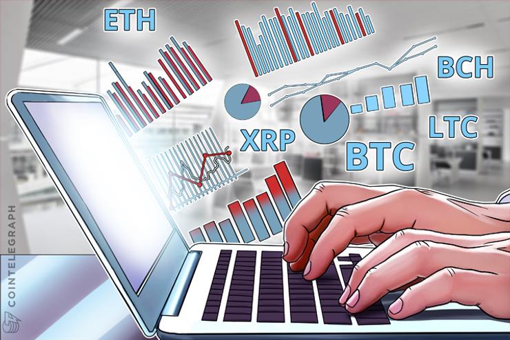 Bitcoin, Ethereum, Bitcoin Cash, Ripple, Litecoin: Price Analysis, September 20