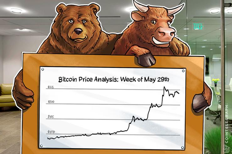 Bitcoin Price Analysis (Week of May 29th)