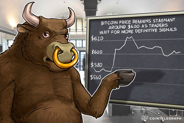 Bitcoin Price Remains Stagnant Around $600  As Traders Wait for More Definitive Signals