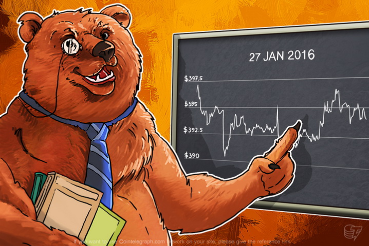 Daily Bitcoin Price Analysis: Bitcoin Sideways Trend Continues
