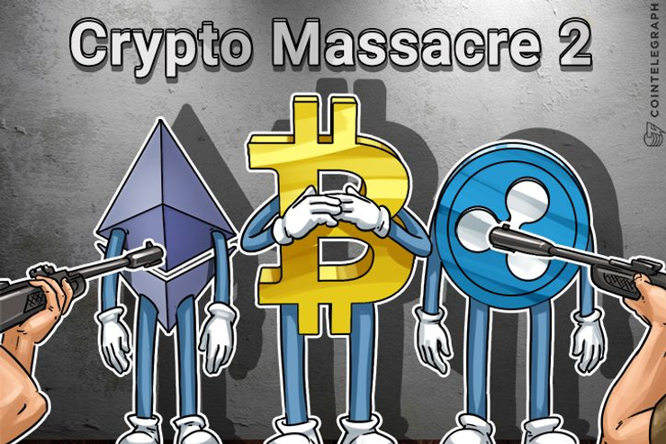Black Tuesday For Crypto Markets As $10 Bln Wiped In 24 Hours, Ethereum Down 20%+