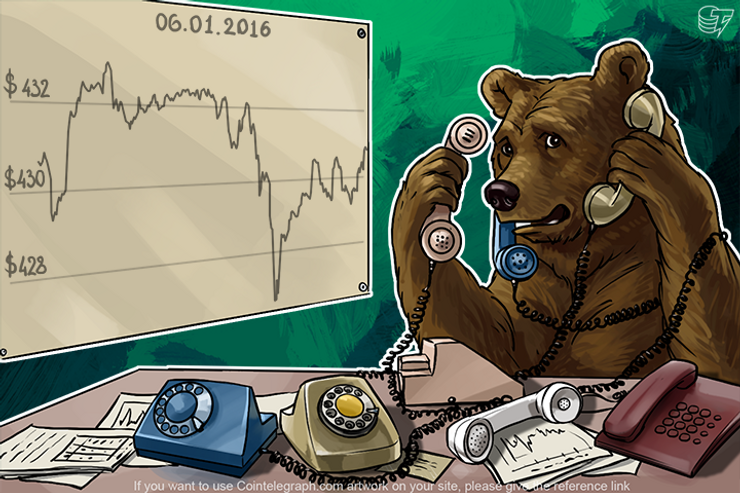 Daily Bitcoin Price Analysis: Bitcoin Is Temporarily Stable Waiting For Active Players