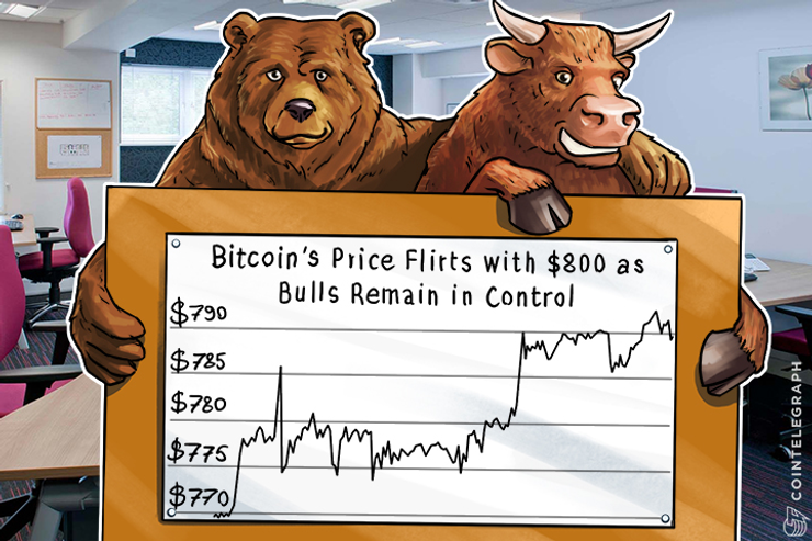 Bitcoin's Price Flirts With $800 As Bulls Remain In Control