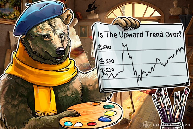 Bitcoin Price Analysis: 5/30/2016