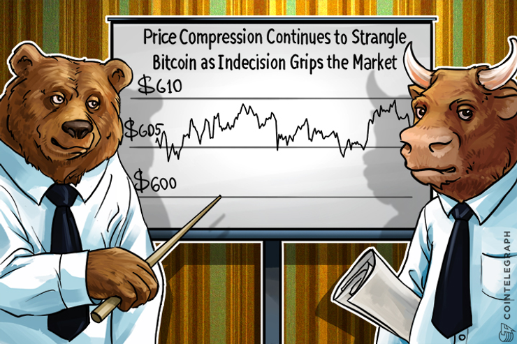 Price Compression Continues to Strangle Bitcoin as Indecision Grips the Market