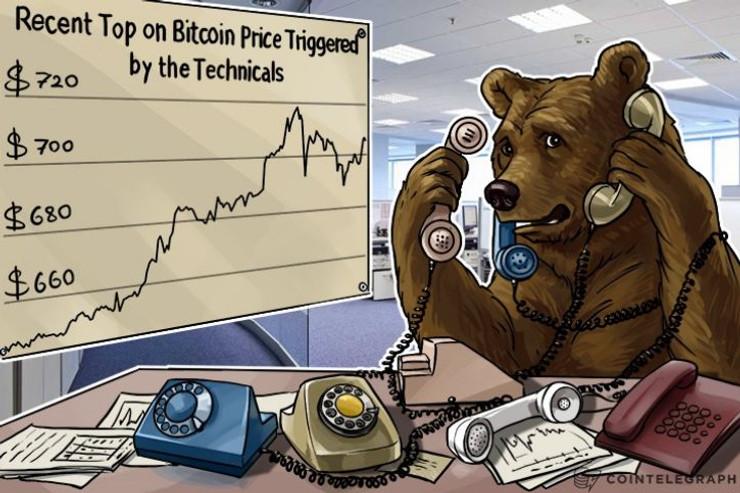 Analiza cene bitkoina 01.11.2016.