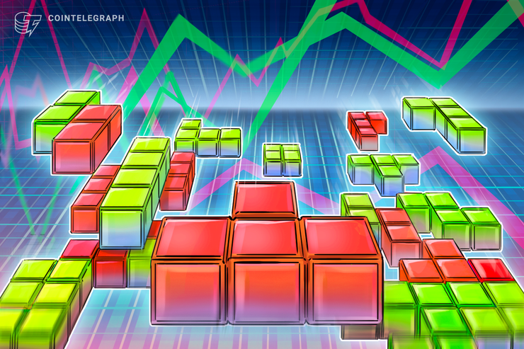 Most Top-20 Coins See Slight Red as Bitcoin Price Slips Below $8.1K