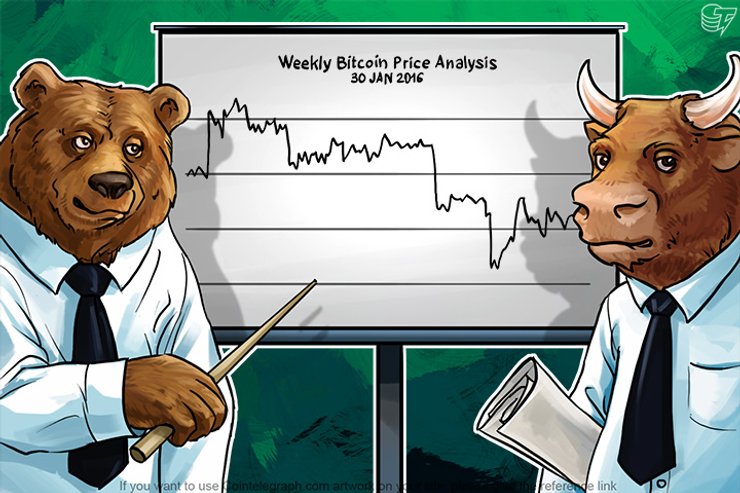 Weekly Bitcoin Price Review: The January Drop
