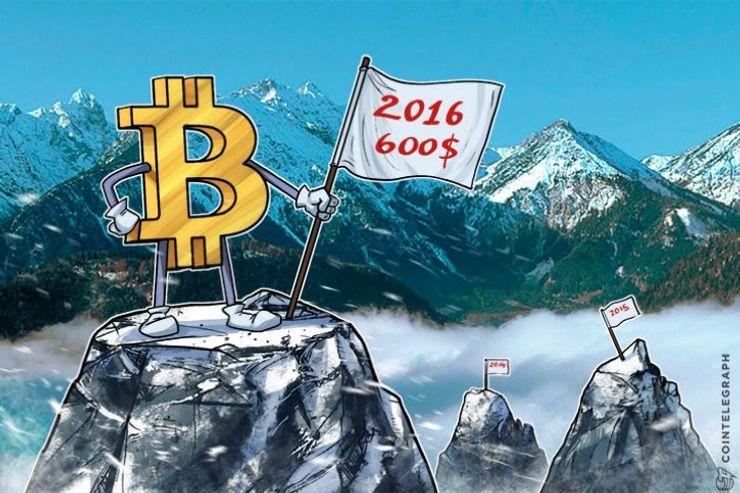 ビットコイン価格が600ドルを超える―過去約2年間で最高値