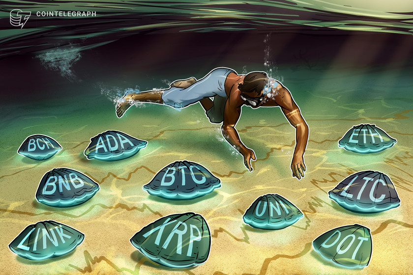 Price analysis 3/10: BTC, ETH, BNB, ADA, DOT, XRP, UNI, LTC, LINK, BCH