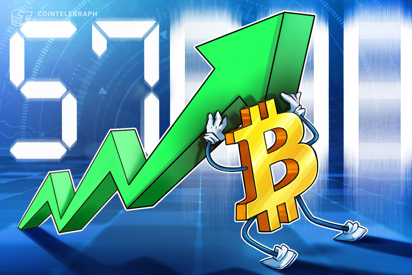 Bitcoin hits $57K in surprise surge to almost erase April BTC price crash