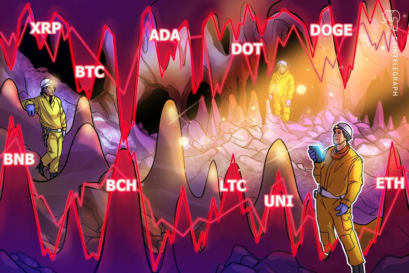 Price analysis 5/13: BTC, ETH, BNB, ADA, DOGE, XRP, DOT, BCH, LTC, UNI
