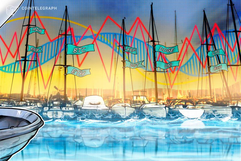 Price analysis 6/21: BTC, ETH, BNB, ADA, XRP, DOGE, DOT, UNI, BCH, LTC