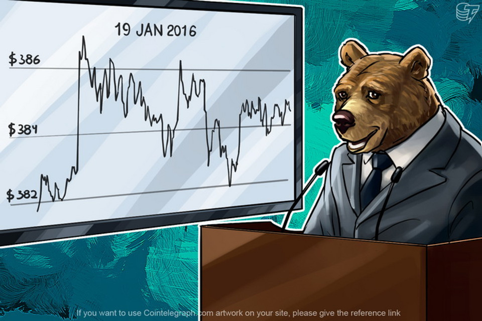 Will Bitcoin Price Fall Again : Bitcoin price LIVE: BTC falls back to $7k after losing ... - Since the price has fallen back — but the same thing happened after the 2012 halving and subsequent boom, with the bitcoin price falling as low while the price of bitcoin has climbed somewhat ahead of both subsequent halving events, the price has gone on to boom in the subsequent 12 or so months.